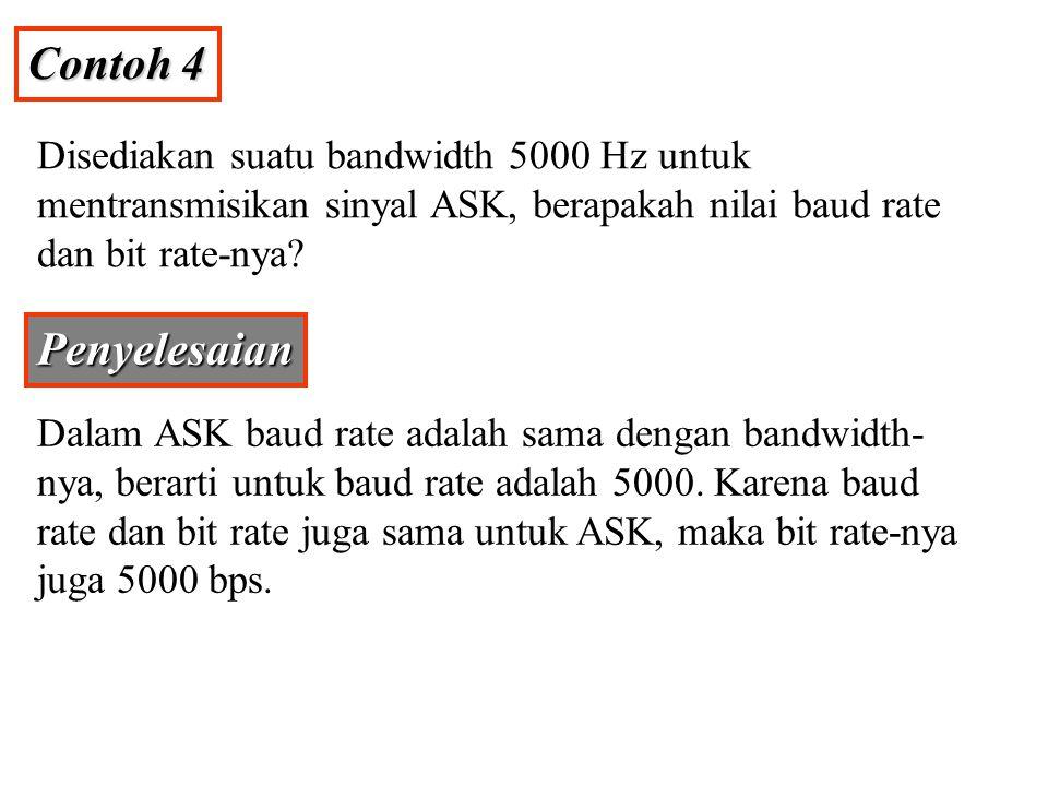 Contoh 5 Disediakan bandwidth 10,000 Hz (1000 hingga 11,000 Hz), draw the full-duplex ASK diagram of the system.