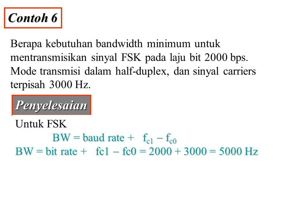 Contoh 7 Berapakah bit rates maksimum yang dapat dicapai untuk suatu sinyal FSK, jika frekuensi pembawa 12,000 Hz pada tengah BW-nya dan perbedaan kedua sinyal pembawa adalah 2000 Hz.