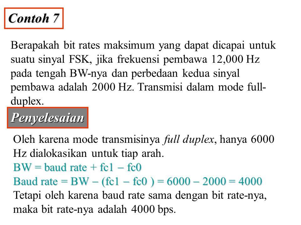 Gambar 5.8 PBentuk sinyal PSK