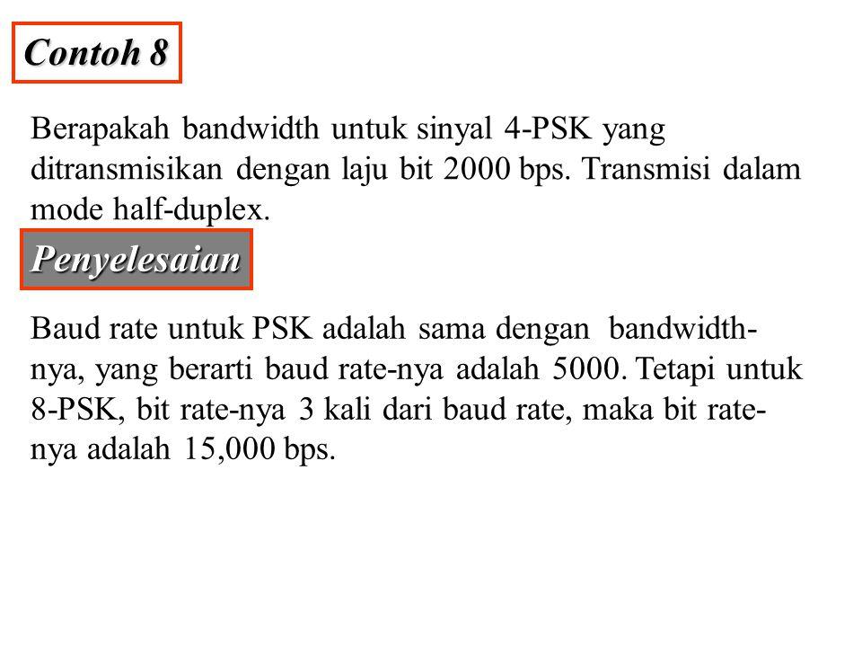 Contoh 9 Disediakan suatu bandwidth 5000 Hz untuk mentransmisikan sinyal 8-PSK, berapakah baud rate dan bit rate-nya.