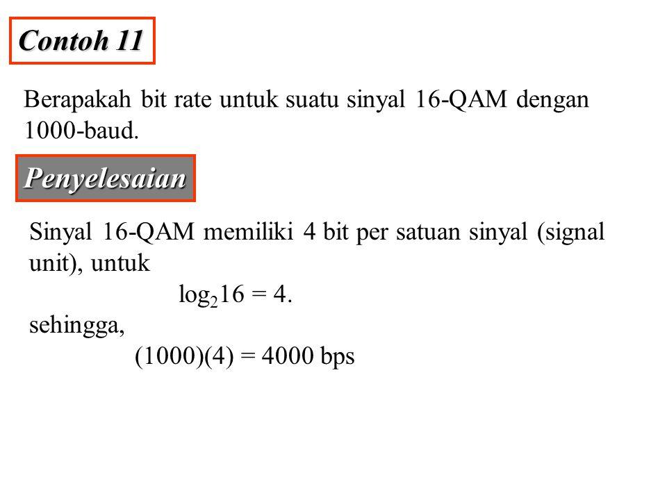 Contoh 12 Berapakah baud rate suatu sinyal 64-QAM dengan bit rate 72,000-bps.