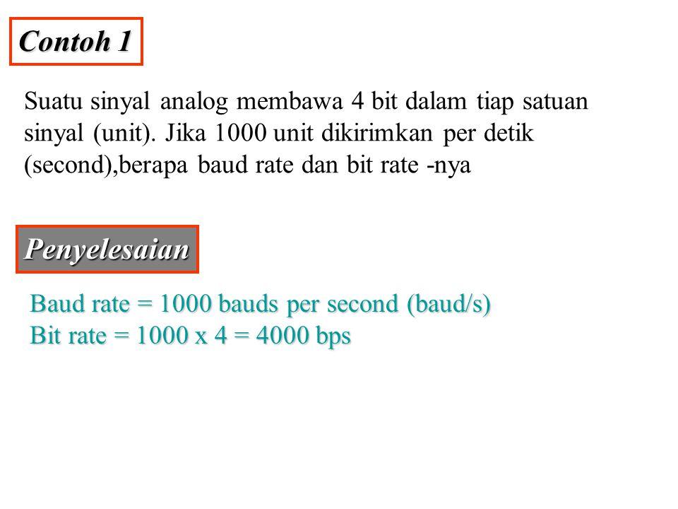 Contoh 2 Bit rate suatu sinyal adalah 3000 (bps).
