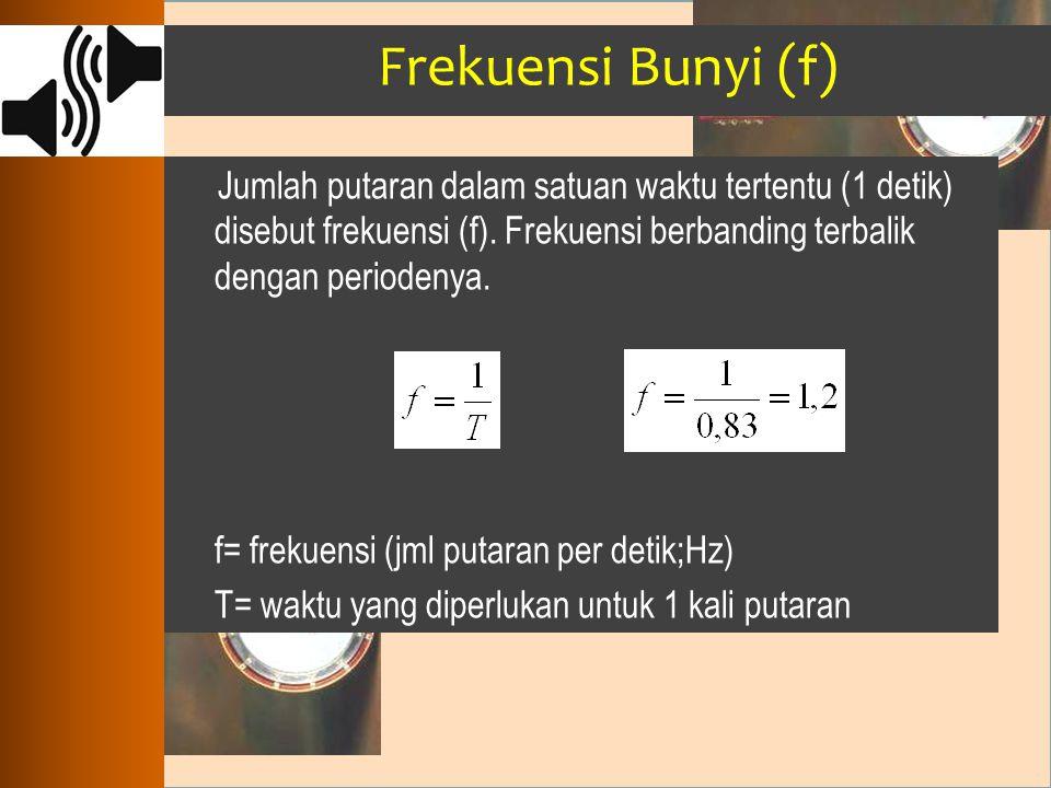 Frekuensi Bunyi (f) Jumlah putaran dalam satuan waktu tertentu (1 detik) disebut frekuensi (f). Frekuensi berbanding terbalik dengan periodenya. f= fr