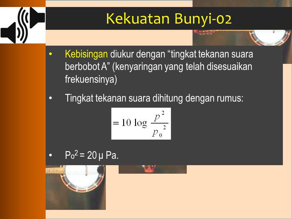 """Kekuatan Bunyi-02 Kebisingan diukur dengan """"tingkat tekanan suara berbobot A"""" (kenyaringan yang telah disesuaikan frekuensinya) Tingkat tekanan suara"""