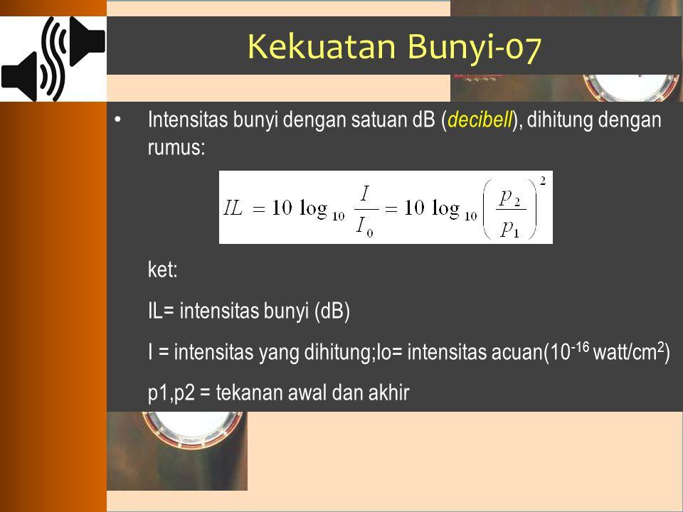 Kekuatan Bunyi-07 Intensitas bunyi dengan satuan dB ( decibell ), dihitung dengan rumus: ket: IL= intensitas bunyi (dB) I = intensitas yang dihitung;I