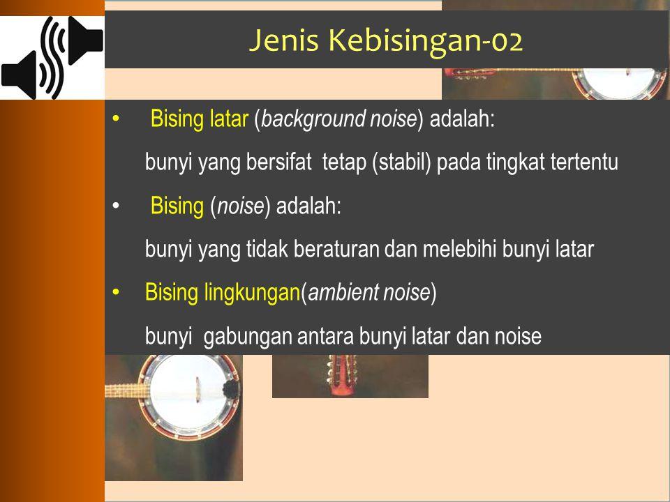 Jenis Kebisingan-02 Bising latar ( background noise ) adalah: bunyi yang bersifat tetap (stabil) pada tingkat tertentu Bising ( noise ) adalah: bunyi