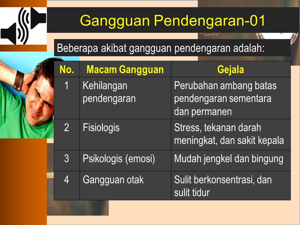 Gangguan Pendengaran-01 Beberapa akibat gangguan pendengaran adalah: No.Macam GangguanGejala 1Kehilangan pendengaran Perubahan ambang batas pendengara