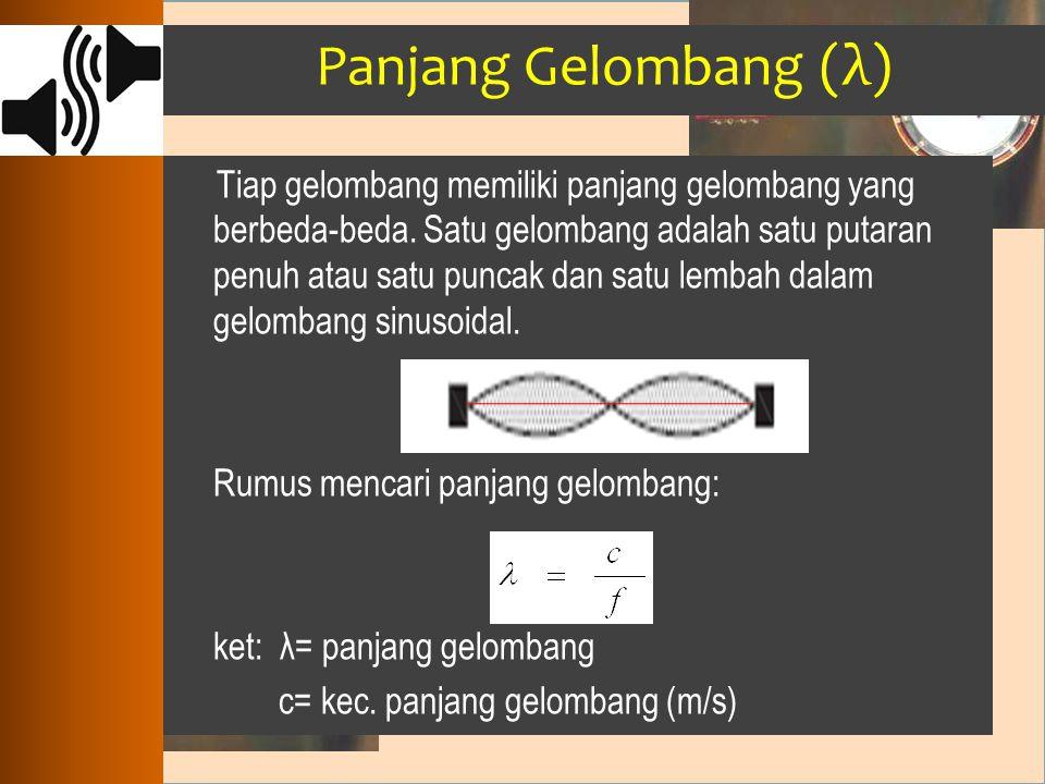 Panjang Gelombang (λ) Tiap gelombang memiliki panjang gelombang yang berbeda-beda. Satu gelombang adalah satu putaran penuh atau satu puncak dan satu