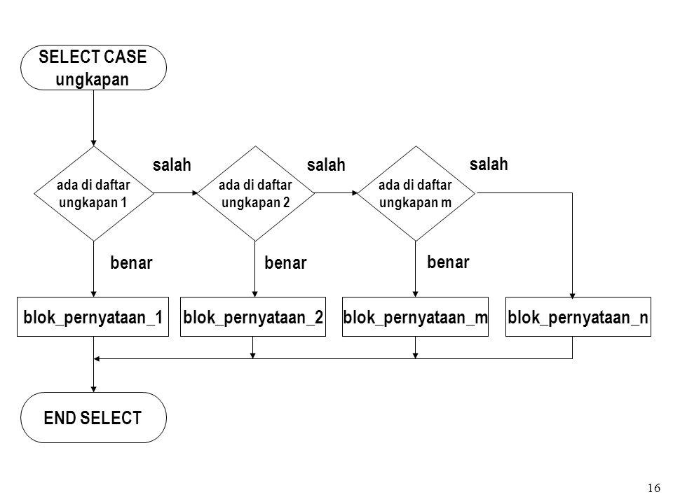16 SELECT CASE ungkapan ada di daftar ungkapan 1 blok_pernyataan_1 END SELECT benar salah blok_pernyataan_2 ada di daftar ungkapan 2 blok_pernyataan_m