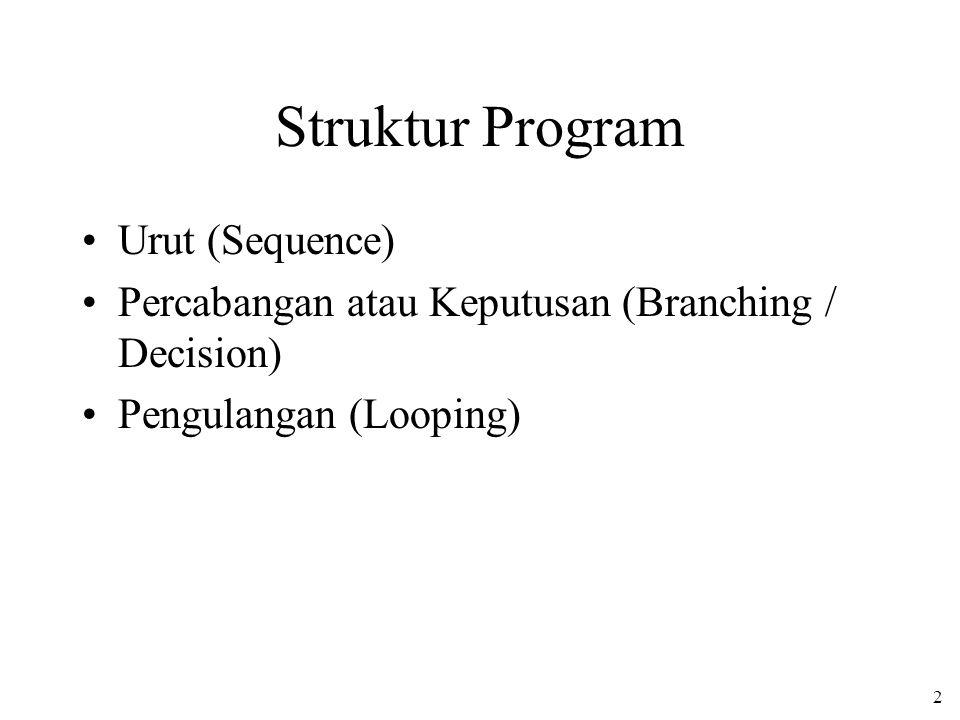 2 Struktur Program Urut (Sequence) Percabangan atau Keputusan (Branching / Decision) Pengulangan (Looping)