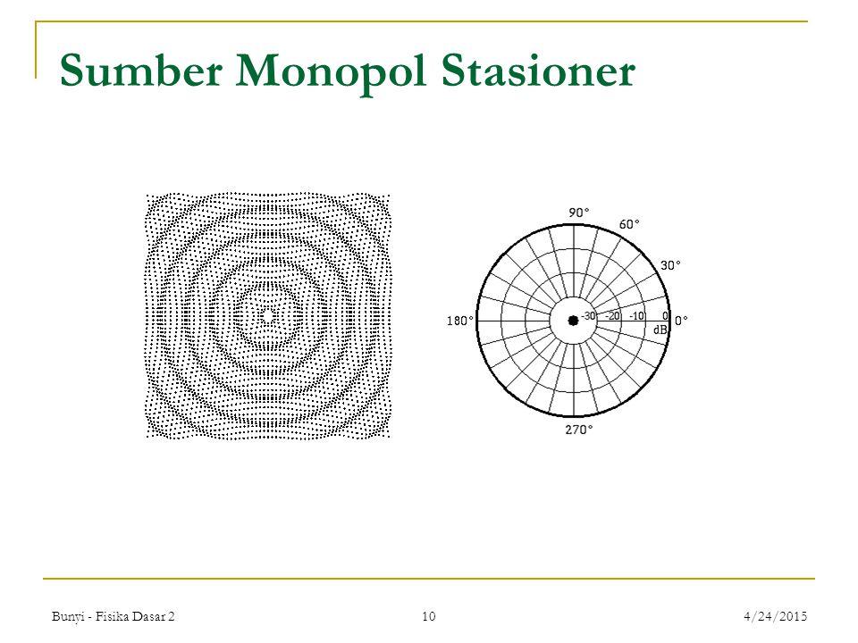 Bunyi - Fisika Dasar 2 10 4/24/2015 Sumber Monopol Stasioner