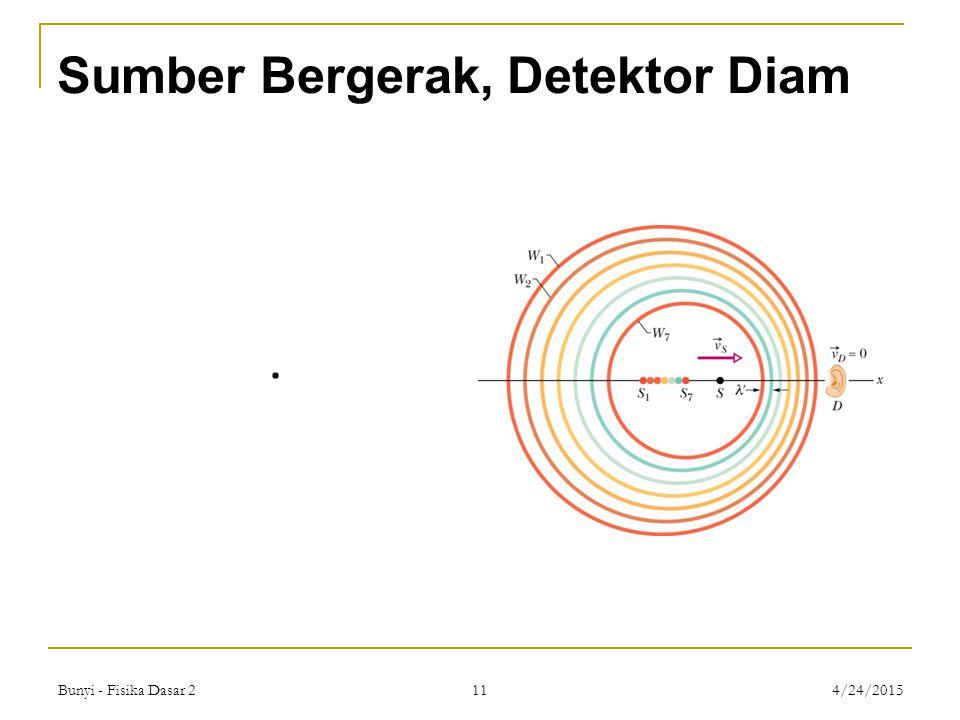 Bunyi - Fisika Dasar 2 11 4/24/2015 Sumber Bergerak, Detektor Diam