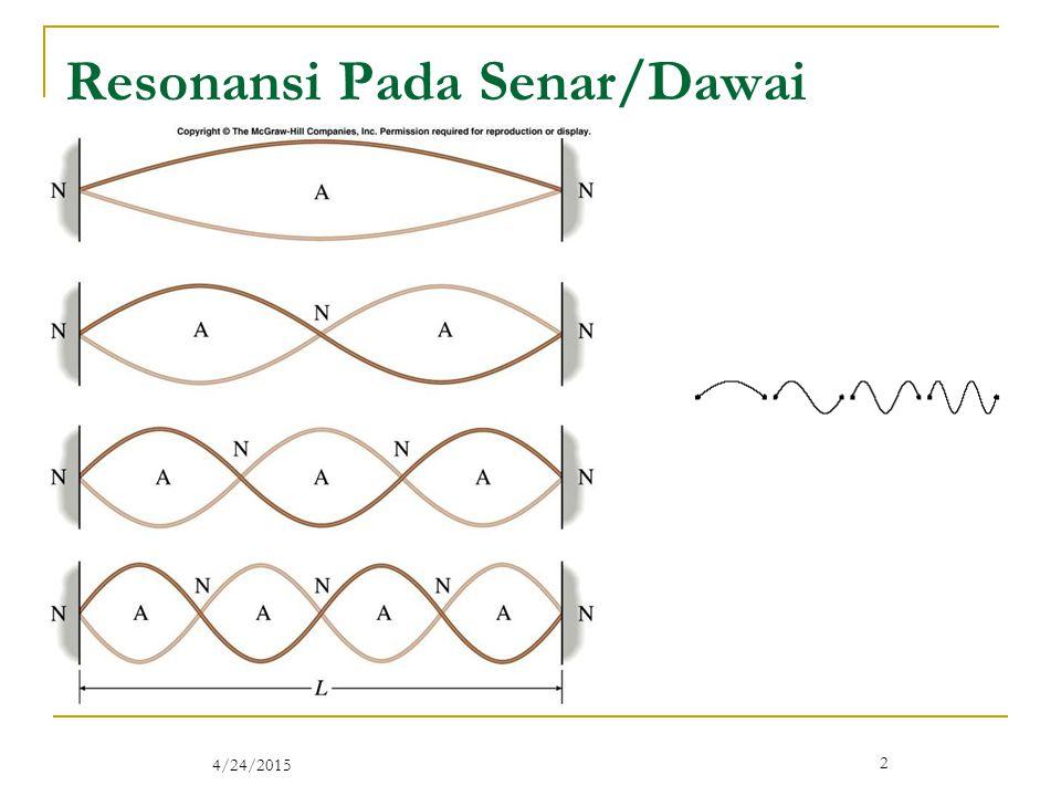 Sumber bunyi dengan frekuensi 360 Hz bergerak menjauhi pendengar dengan kecepatan 20 m/s.