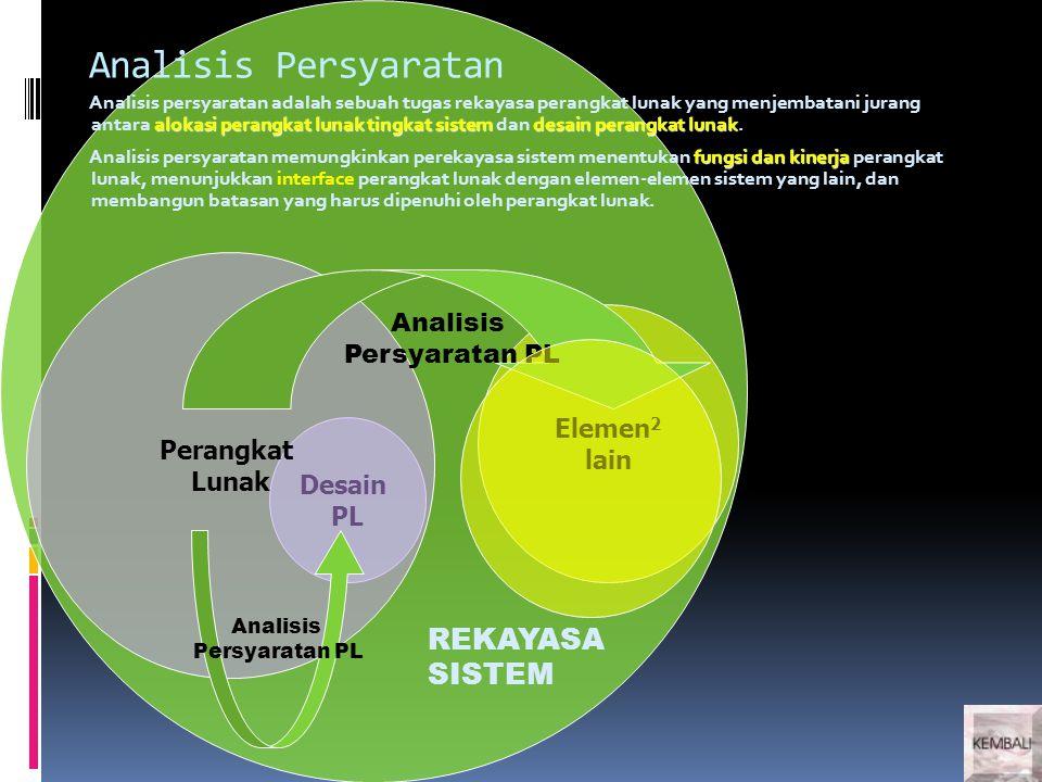 Analisis Persyaratan alokasi perangkat lunak tingkat sistemdesain perangkat lunak Analisis persyaratan adalah sebuah tugas rekayasa perangkat lunak yang menjembatani jurang antara alokasi perangkat lunak tingkat sistem dan desain perangkat lunak.