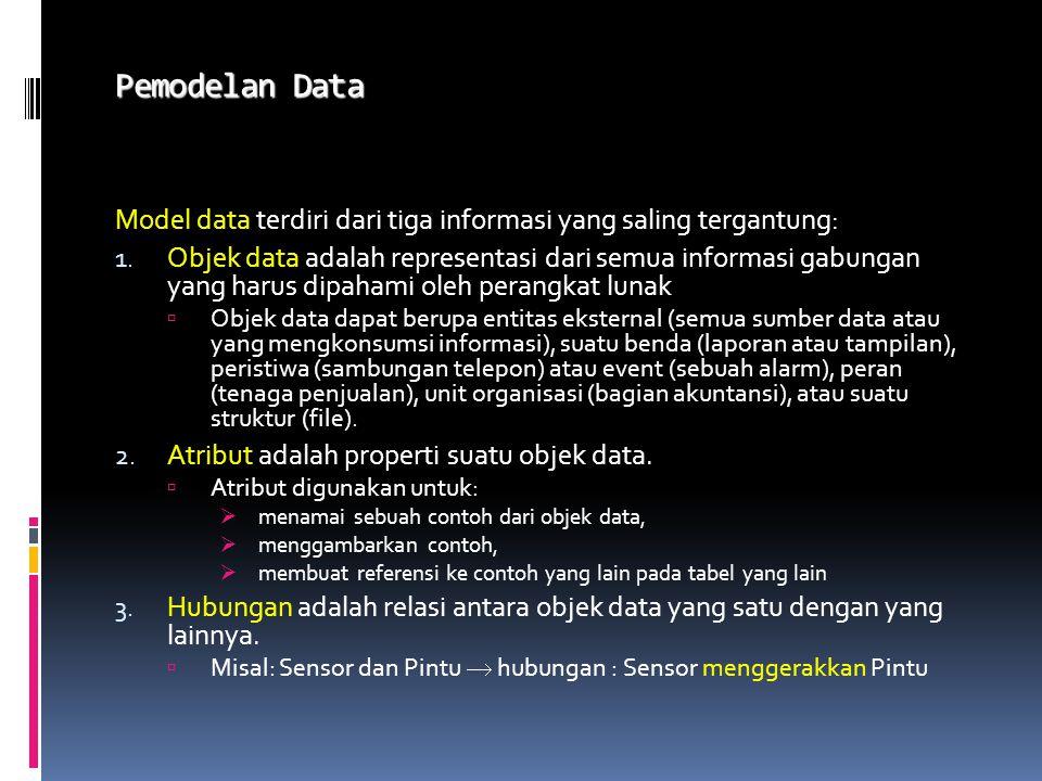 Pemodelan Data Model data terdiri dari tiga informasi yang saling tergantung: 1.