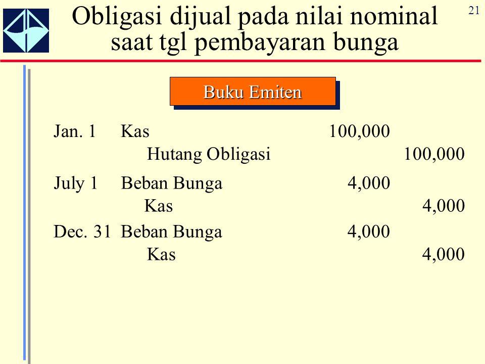 21 Obligasi dijual pada nilai nominal saat tgl pembayaran bunga Buku Emiten Jan. 1Kas100,000 Hutang Obligasi100,000 July 1Beban Bunga4,000 Kas4,000 De