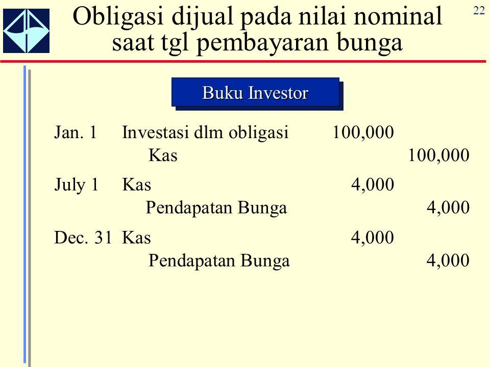 22 Obligasi dijual pada nilai nominal saat tgl pembayaran bunga Buku Investor Jan. 1Investasi dlm obligasi100,000 Kas100,000 July 1Kas4,000 Pendapatan