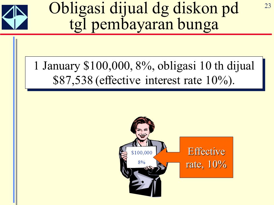23 Obligasi dijual dg diskon pd tgl pembayaran bunga 1 January $100,000, 8%, obligasi 10 th dijual $87,538 (effective interest rate 10%).