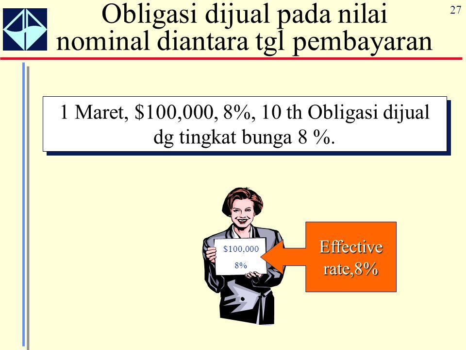 27 Obligasi dijual pada nilai nominal diantara tgl pembayaran 1 Maret, $100,000, 8%, 10 th Obligasi dijual dg tingkat bunga 8 %. Effective rate,8% $10