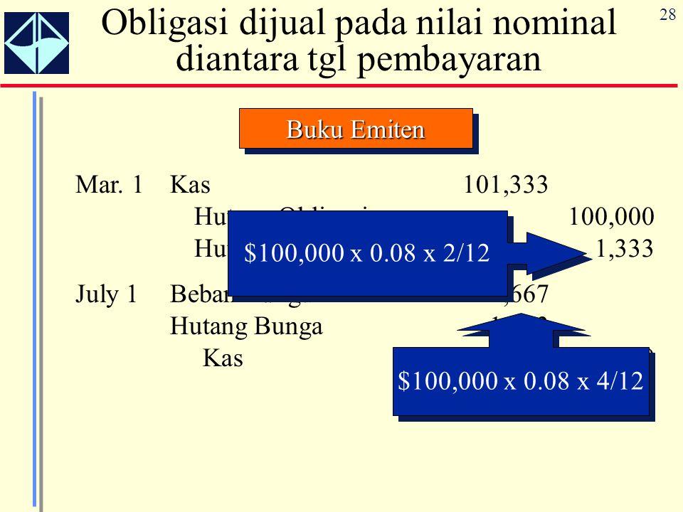 28 Buku Emiten Obligasi dijual pada nilai nominal diantara tgl pembayaran Mar. 1Kas101,333 Hutang Obligasi100,000 Hutang Bunga1,333 July 1Beban Bunga