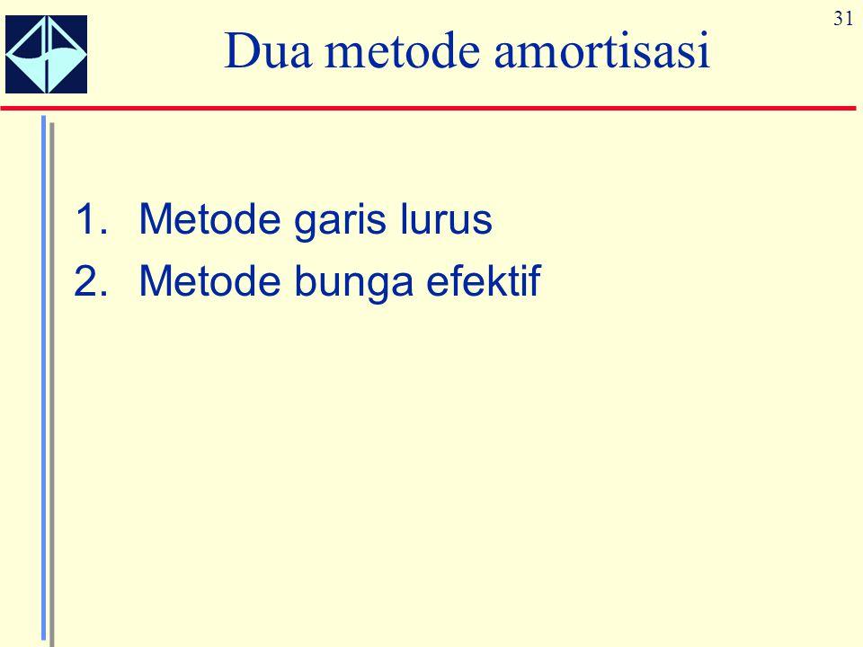 31 Dua metode amortisasi 1.Metode garis lurus 2.Metode bunga efektif