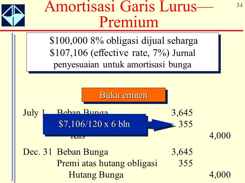 34 Amortisasi Garis Lurus— Premium $100,000 8% obligasi dijual seharga $107,106 (effective rate, 7%) Jurnal penyesuaian untuk amortisasi bunga Buku em