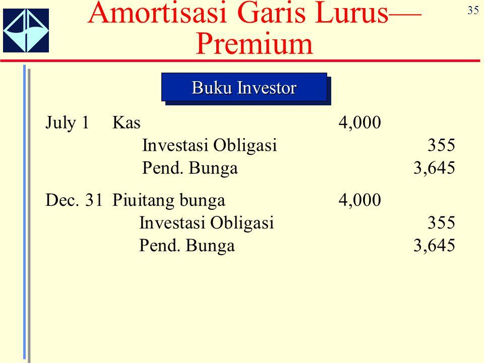 35 Amortisasi Garis Lurus— Premium Buku Investor July 1Kas4,000 Investasi Obligasi355 Pend. Bunga3,645 Dec. 31Piuitang bunga4,000 Investasi Obligasi35