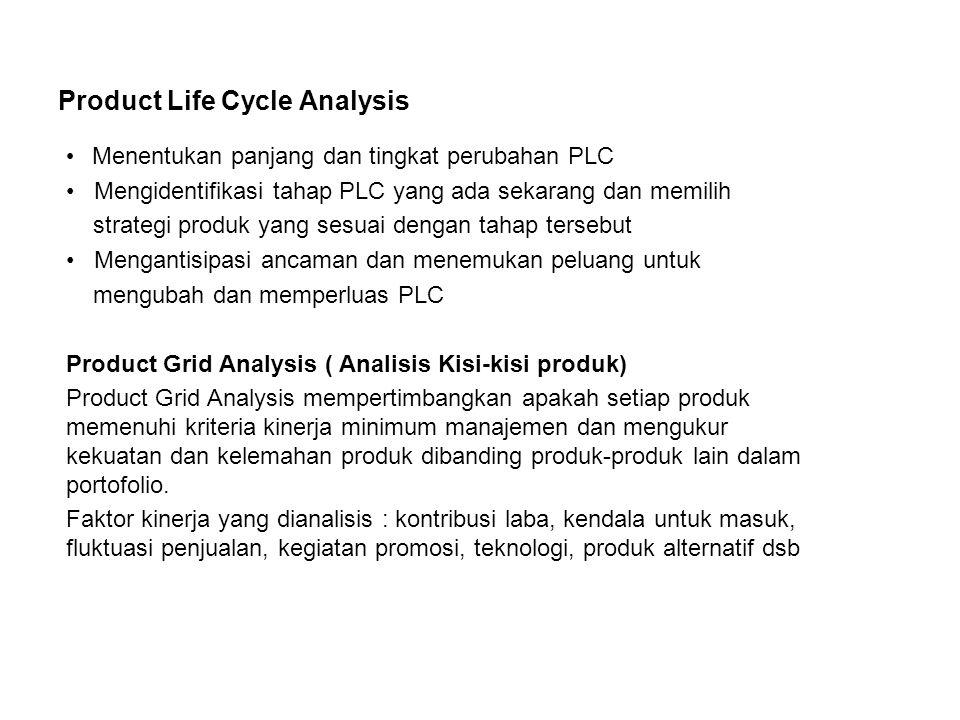 Product Life Cycle Analysis Menentukan panjang dan tingkat perubahan PLC Mengidentifikasi tahap PLC yang ada sekarang dan memilih strategi produk yang