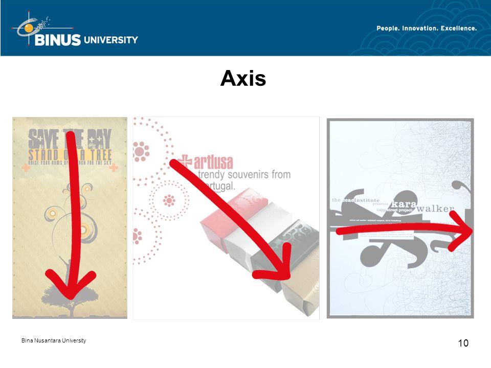 Bina Nusantara University 10 Axis