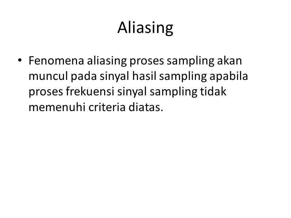 Aliasing Fenomena aliasing proses sampling akan muncul pada sinyal hasil sampling apabila proses frekuensi sinyal sampling tidak memenuhi criteria diatas.