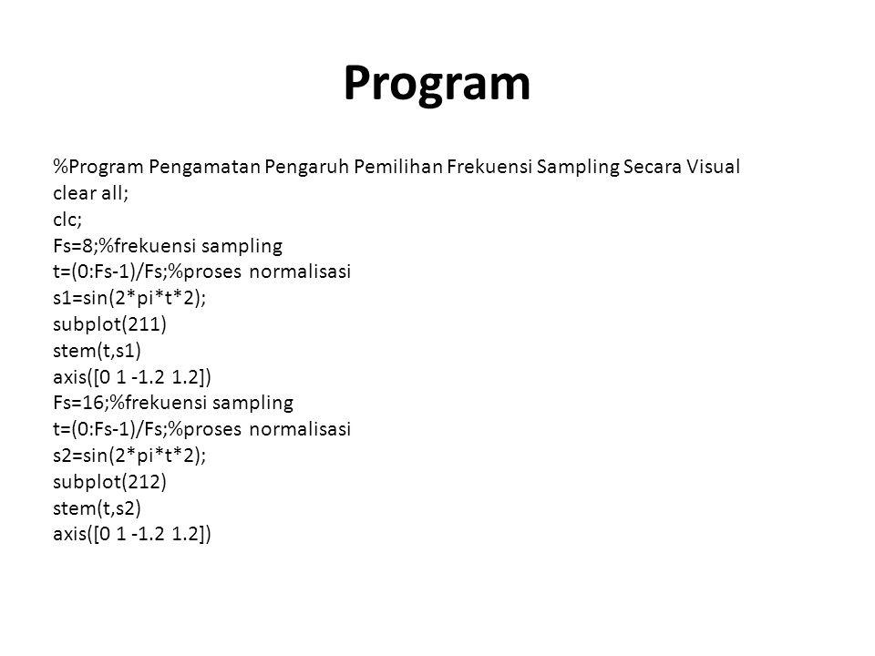 Program %Program Pengamatan Pengaruh Pemilihan Frekuensi Sampling Secara Visual clear all; clc; Fs=8;%frekuensi sampling t=(0:Fs-1)/Fs;%proses normalisasi s1=sin(2*pi*t*2); subplot(211) stem(t,s1) axis([0 1 -1.2 1.2]) Fs=16;%frekuensi sampling t=(0:Fs-1)/Fs;%proses normalisasi s2=sin(2*pi*t*2); subplot(212) stem(t,s2) axis([0 1 -1.2 1.2])
