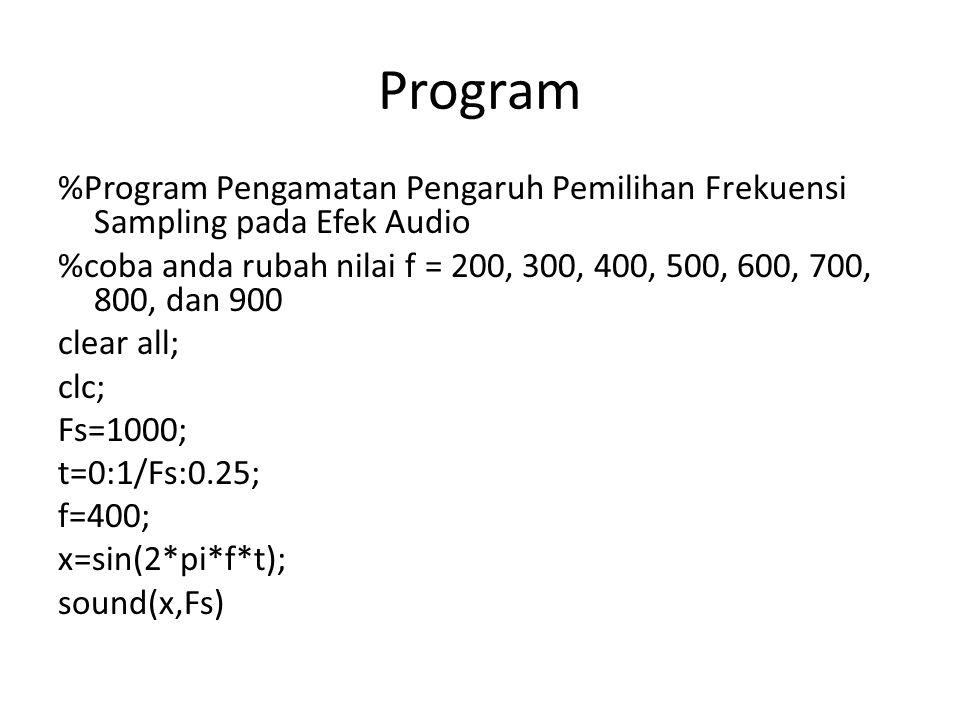 Program %Program Pengamatan Pengaruh Pemilihan Frekuensi Sampling pada Efek Audio %coba anda rubah nilai f = 200, 300, 400, 500, 600, 700, 800, dan 900 clear all; clc; Fs=1000; t=0:1/Fs:0.25; f=400; x=sin(2*pi*f*t); sound(x,Fs)