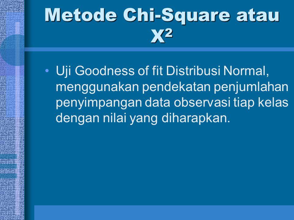 Metode Chi-Square atau X 2 Uji Goodness of fit Distribusi Normal, menggunakan pendekatan penjumlahan penyimpangan data observasi tiap kelas dengan nil