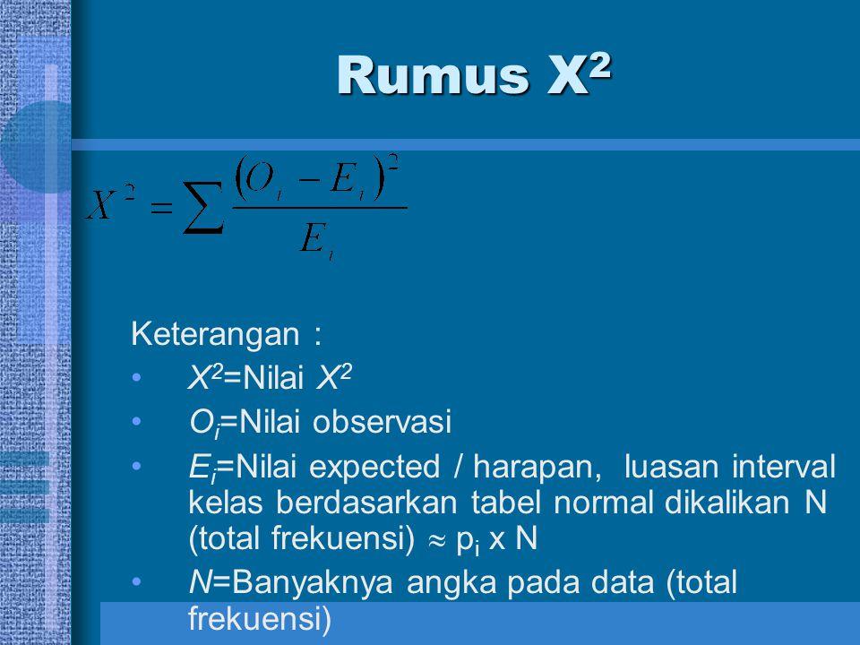 Rumus X 2 Keterangan : X 2 =Nilai X 2 O i =Nilai observasi E i =Nilai expected / harapan, luasan interval kelas berdasarkan tabel normal dikalikan N (
