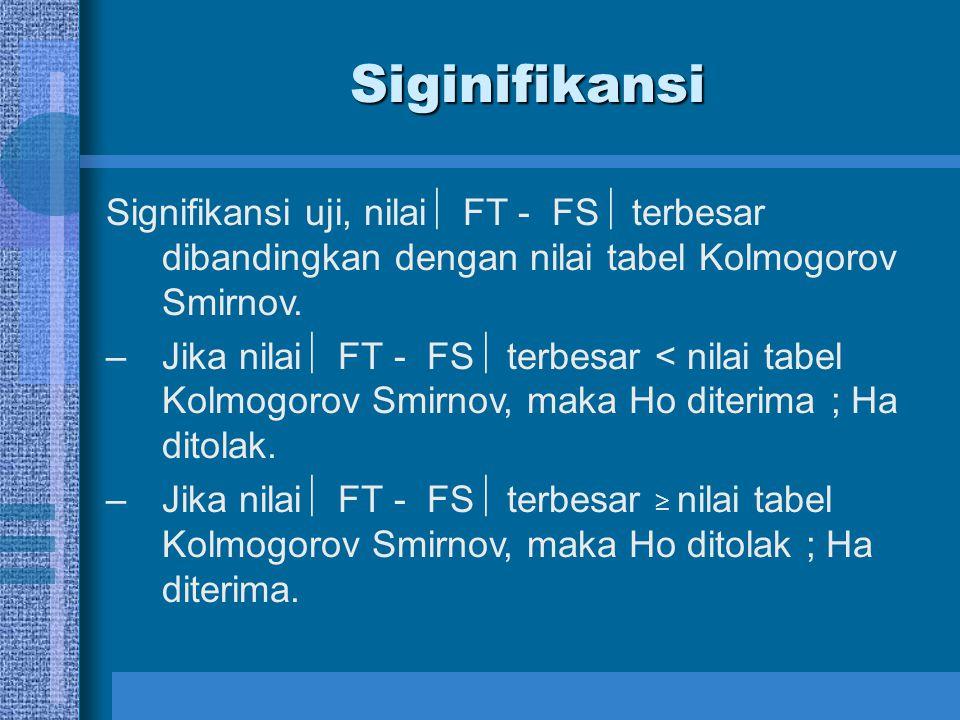 Signifikansi uji, nilai  FT - FS  terbesar dibandingkan dengan nilai tabel Kolmogorov Smirnov. –Jika nilai  FT - FS  terbesar < nilai tabel Kolmog