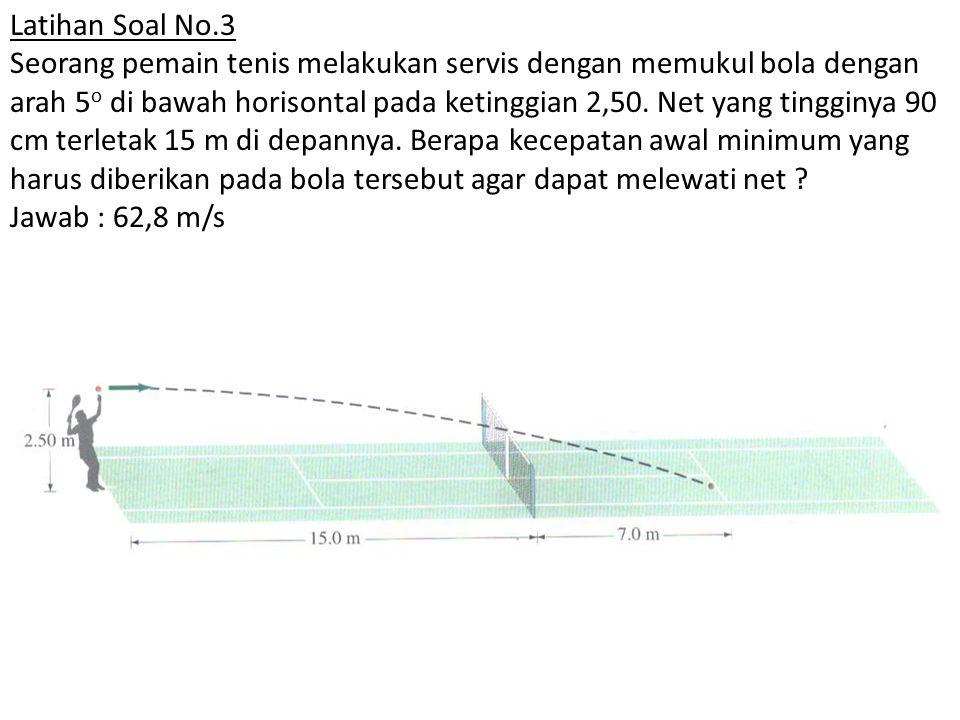 Latihan Soal No.3 Seorang pemain tenis melakukan servis dengan memukul bola dengan arah 5 o di bawah horisontal pada ketinggian 2,50.