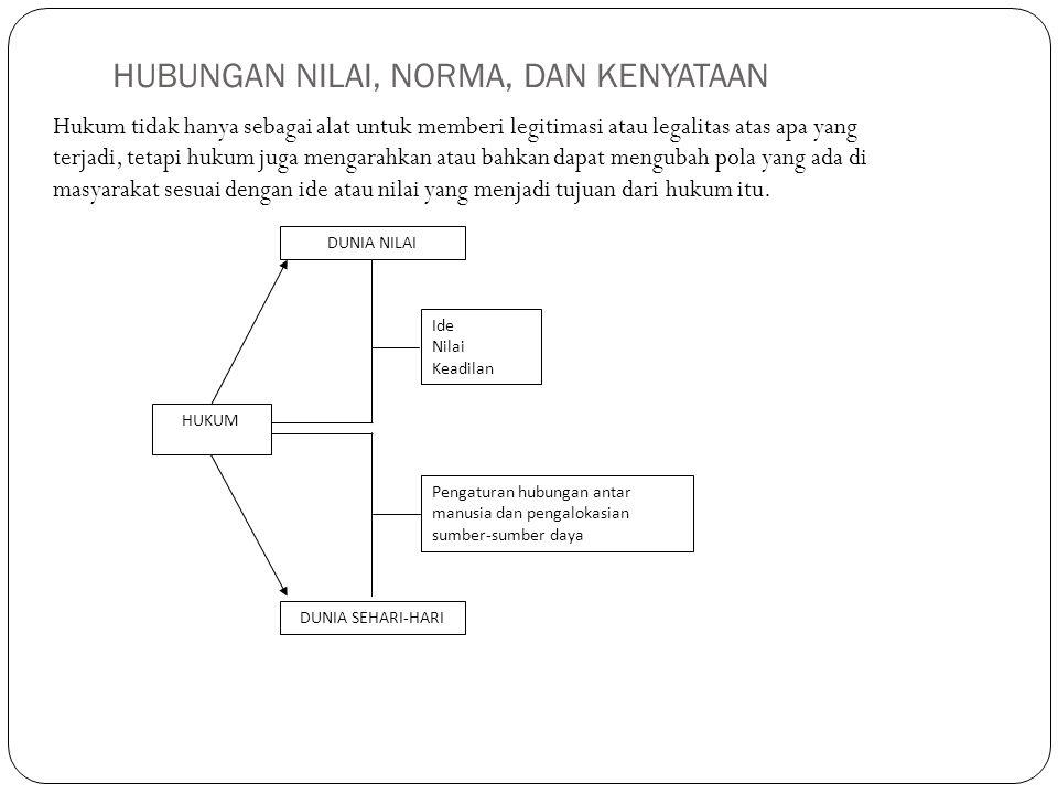 HUBUNGAN NILAI, NORMA, DAN KENYATAAN Hukum tidak hanya sebagai alat untuk memberi legitimasi atau legalitas atas apa yang terjadi, tetapi hukum juga m