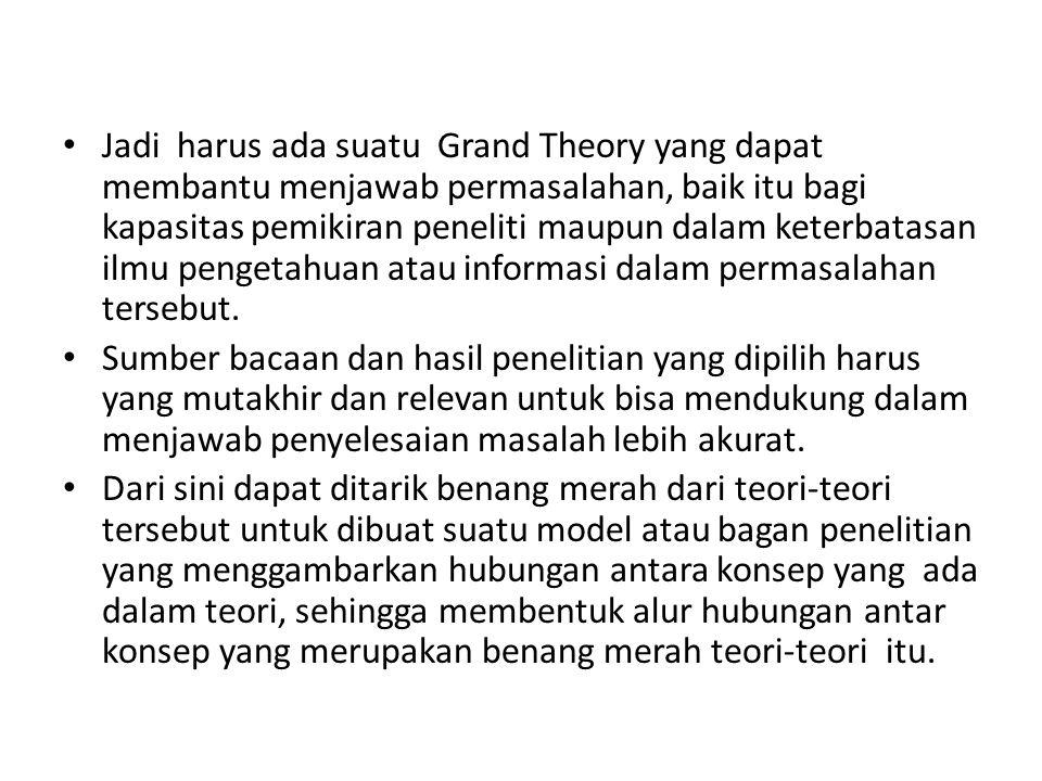Jadi harus ada suatu Grand Theory yang dapat membantu menjawab permasalahan, baik itu bagi kapasitas pemikiran peneliti maupun dalam keterbatasan ilmu