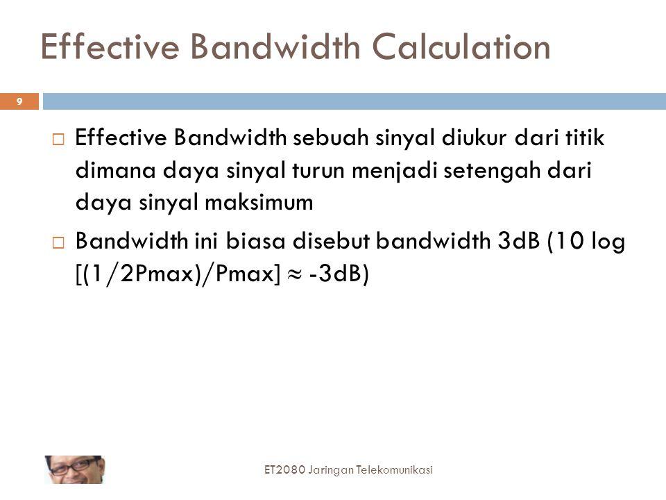 9 Effective Bandwidth Calculation  Effective Bandwidth sebuah sinyal diukur dari titik dimana daya sinyal turun menjadi setengah dari daya sinyal mak
