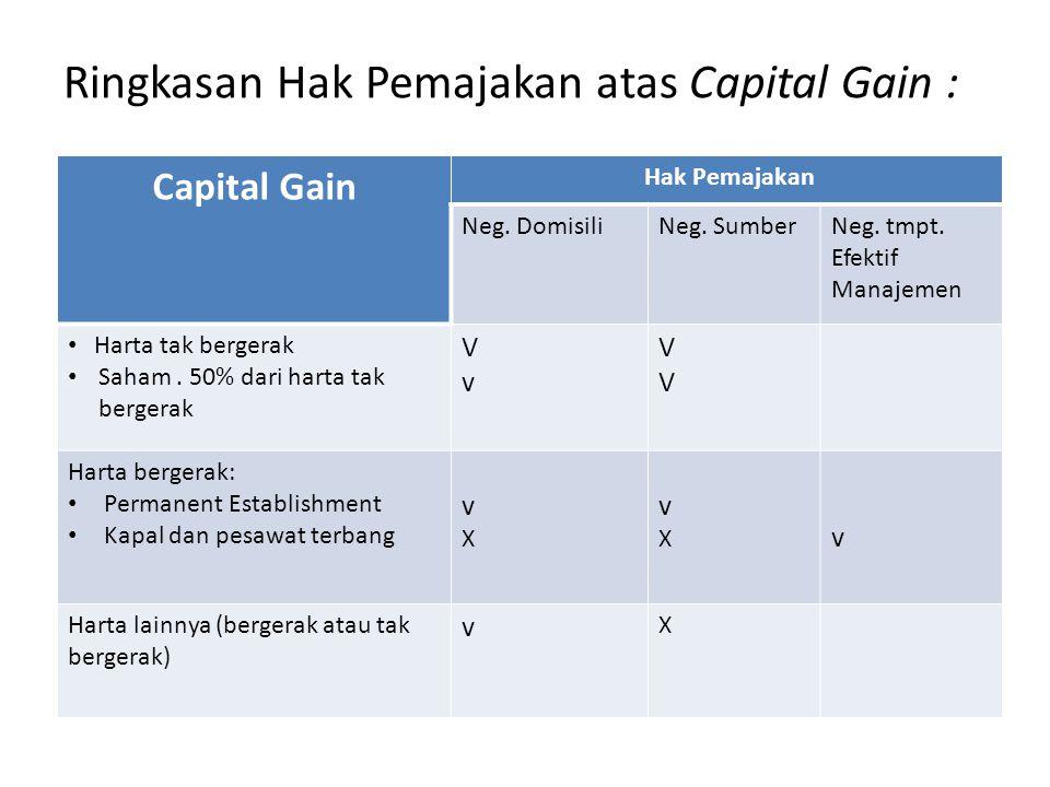Ringkasan Hak Pemajakan atas Capital Gain : Capital Gain Hak Pemajakan Neg. DomisiliNeg. SumberNeg. tmpt. Efektif Manajemen Harta tak bergerak Saham.