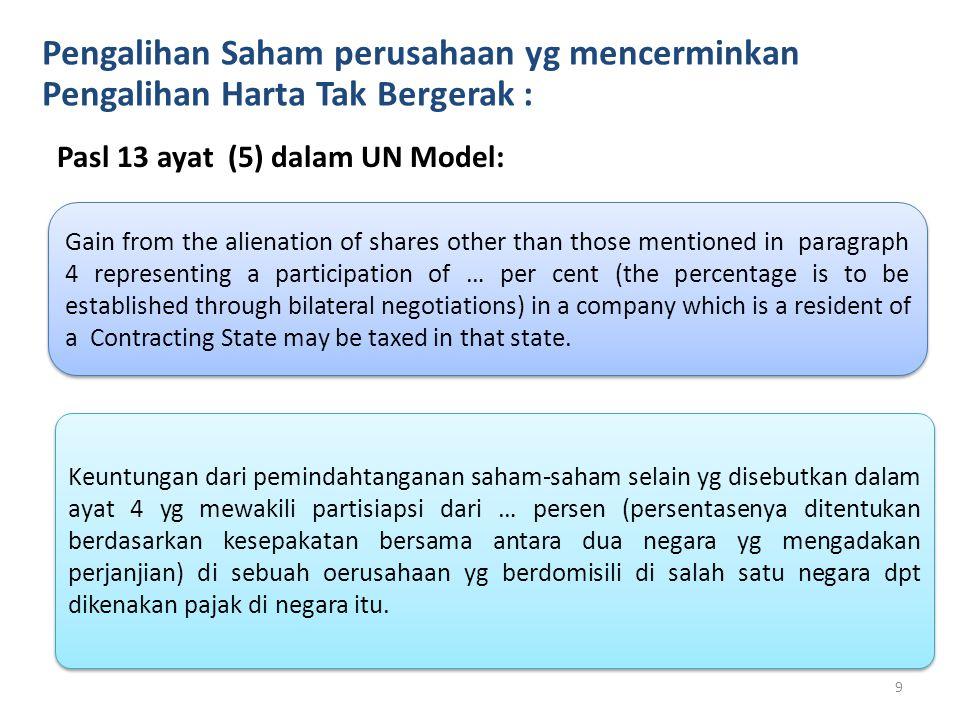 Pengalihan Saham perusahaan yg mencerminkan Pengalihan Harta Tak Bergerak : Pasl 13 ayat (5) dalam UN Model: Gain from the alienation of shares other