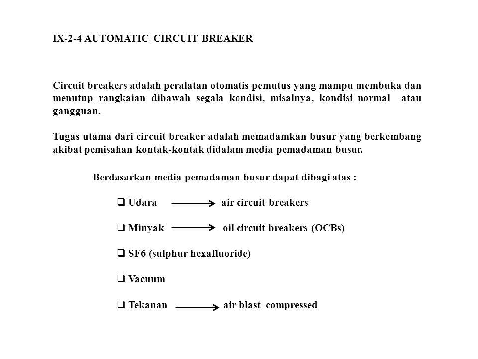 IX-2-4 AUTOMATIC CIRCUIT BREAKER Circuit breakers adalah peralatan otomatis pemutus yang mampu membuka dan menutup rangkaian dibawah segala kondisi, m
