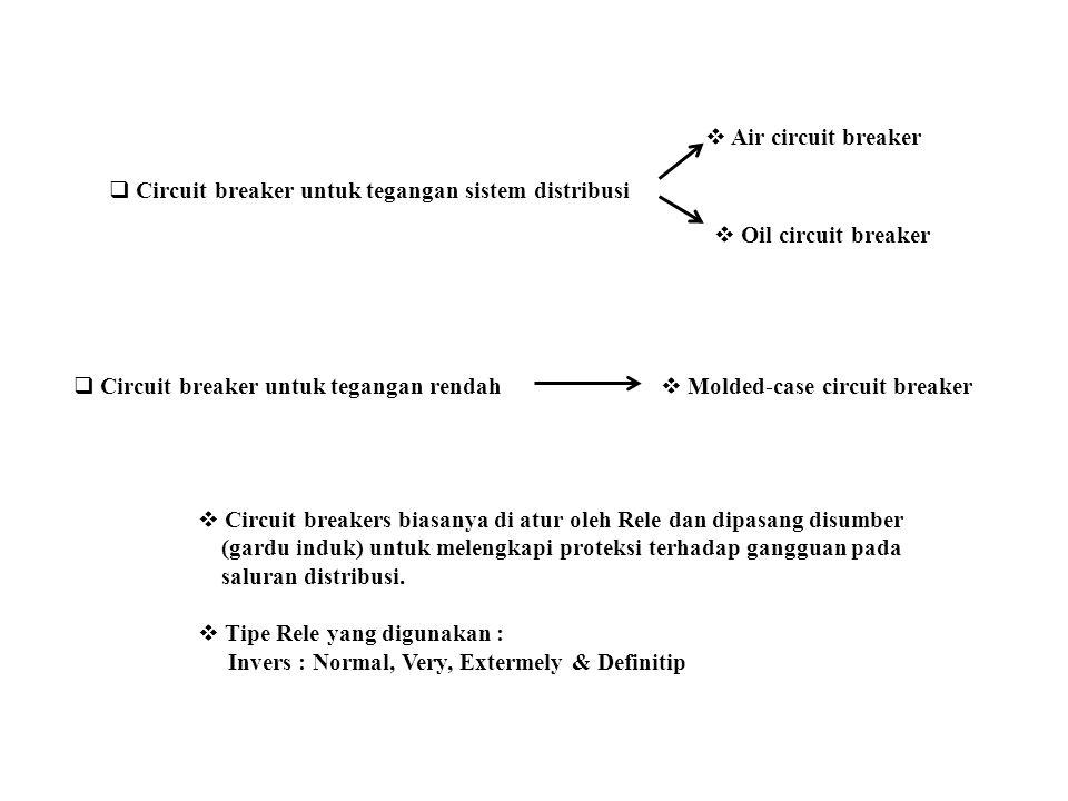  Circuit breaker untuk tegangan sistem distribusi  Air circuit breaker  Oil circuit breaker  Circuit breaker untuk tegangan rendah  Molded-case c