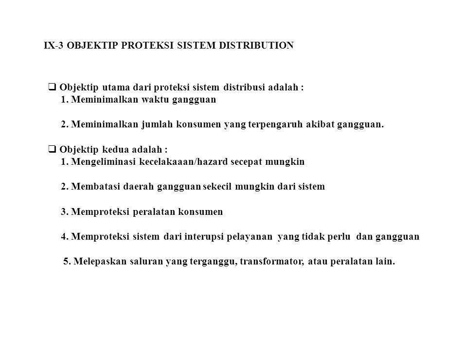 IX-3 OBJEKTIP PROTEKSI SISTEM DISTRIBUTION  Objektip utama dari proteksi sistem distribusi adalah : 1. Meminimalkan waktu gangguan 2. Meminimalkan ju