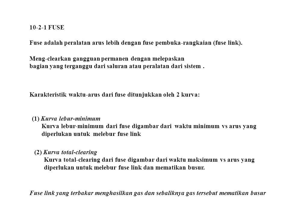 Fuse dirancang untuk digunakan diatas 600 V yang dikategorikan sebagai cutout distribution (dikenal sebagai fuse cutouts) atau fuse daya Liquid-filled (oil-filled) cutouts digunakan pada instalasi underground dan berisi elemen fuse didalam oil-filled dan sealed tank Expulsion-type distribution cutouts digunakan untuk sistem distribusi primer Expulsion-type cutouts diklasifikasikan sesuai dengan penampilan luarnya dan metoda kerja sbb: (1) enclosed-fuse cutouts, (2) open-fuse cutouts, (3) open-link-fuse cutouts.