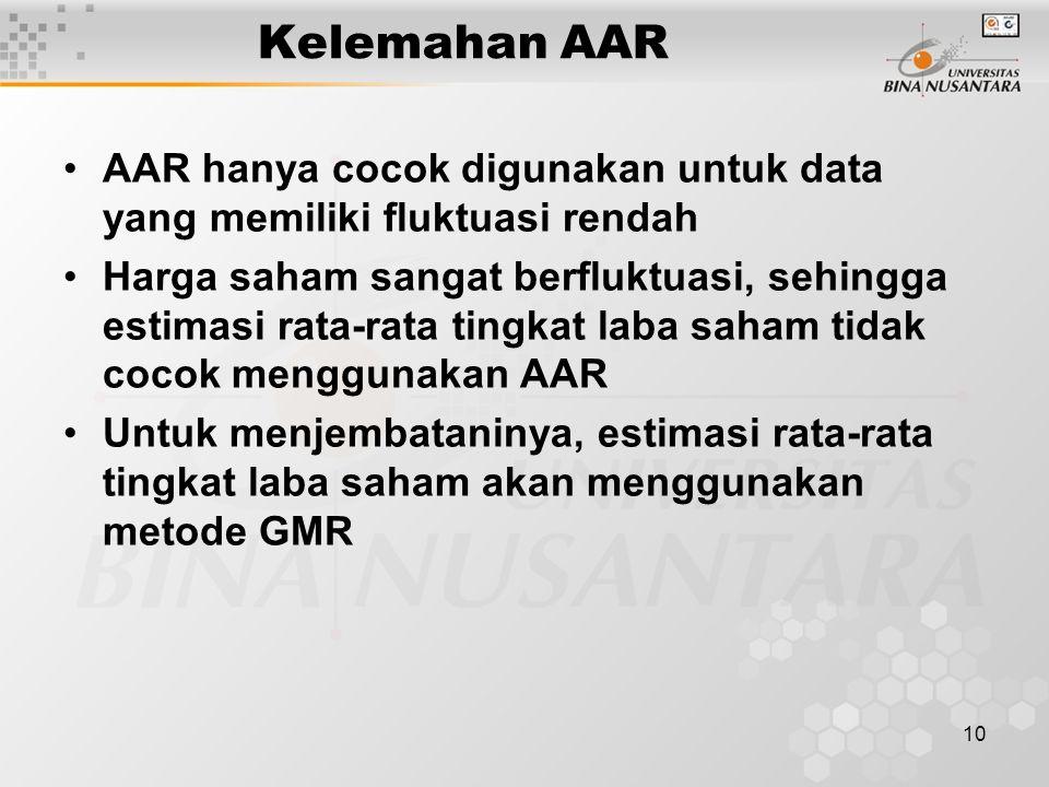 10 Kelemahan AAR AAR hanya cocok digunakan untuk data yang memiliki fluktuasi rendah Harga saham sangat berfluktuasi, sehingga estimasi rata-rata ting
