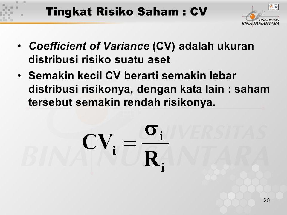 20 Tingkat Risiko Saham : CV Coefficient of Variance (CV) adalah ukuran distribusi risiko suatu aset Semakin kecil CV berarti semakin lebar distribusi