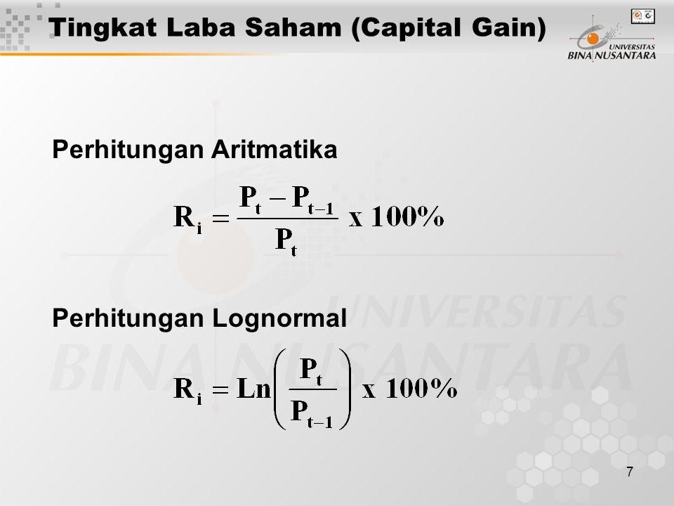 7 Tingkat Laba Saham (Capital Gain) Perhitungan Aritmatika Perhitungan Lognormal
