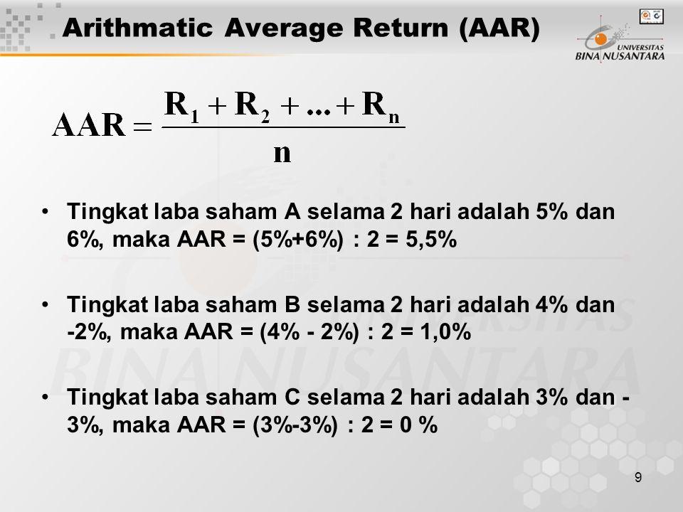 9 Arithmatic Average Return (AAR) Tingkat laba saham A selama 2 hari adalah 5% dan 6%, maka AAR = (5%+6%) : 2 = 5,5% Tingkat laba saham B selama 2 har