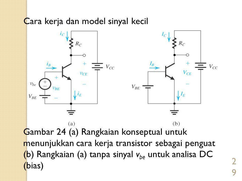 29 Cara kerja dan model sinyal kecil Gambar 24 (a) Rangkaian konseptual untuk menunjukkan cara kerja transistor sebagai penguat (b) Rangkaian (a) tanp